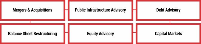 global_advisors